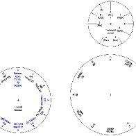 Interval Circle cutout