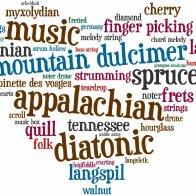 Mountain Dulcimer word cloud...