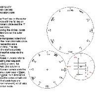 Manual Transpose circle