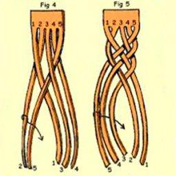 6 string dulcimers