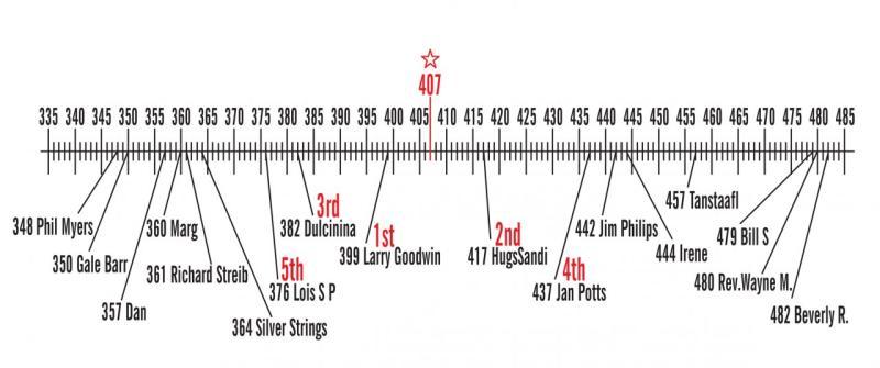 winnerstimelinegraph.jpg